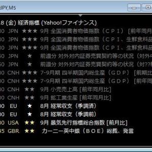 MT4 HT_Today_EIをバージョンアップ