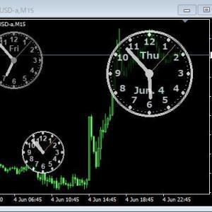 MT4 HT_Analog_Clockをバージョンアップ