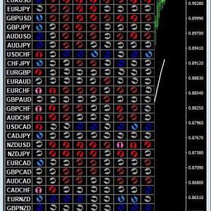 MT4 複数通貨ペアのMA傾きを一覧表示するツール