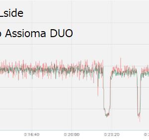 AssiomaとPioneer(片側)の比較