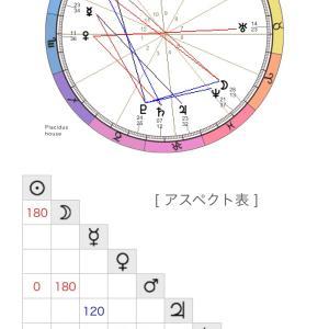 【9月21日】魚座満月をふわっと読みます②