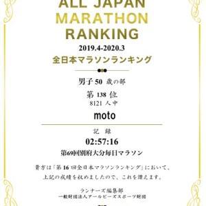 全日本マラソンランキング2019-2020