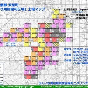 ふくいち周辺環境放射線モニタリング・プロジェクト「立ち入り制限緩和区域」