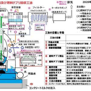 福島第一原発からの放射性核種を含む貯留汚染水の海洋放出について