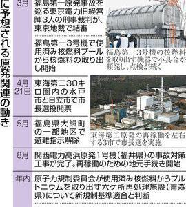 東京新聞 <こう動く2019日本>(3)原発 東海第二の再稼働、岐路