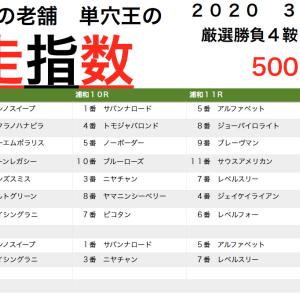 浦和も毎日マンコロ祭りw 高松宮は無観客でもハイドーン確定やろw