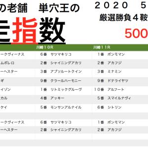 川崎4戦4勝でマンコロ150発突破ww