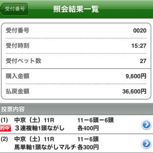 【単穴王スタイルズ】瀬戸S➡︎◎7人気スマートフルーレから3連複91.5倍ハイドーンw