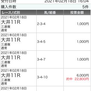 【南関スタイルズ】ガチガチの雲取賞もハイドーンw  フェブラリーSいろエロデータ②