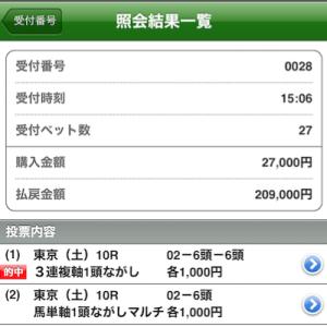 フェブラリーS前哨戦 【平場王】金蹄S8人気エンダウメントから3連複209倍ハイドーン!!!