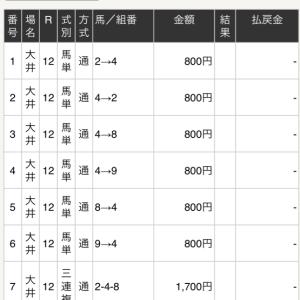 ドル箱大井3連複3点ハイドーン 高松宮杯情報①