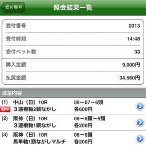 【平場王】両国特別 ◎10人気シャチからハイドン決めたったw