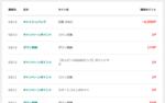 4,000円【2019年3月実績】モッピーは稼げる!