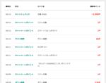 3,000円【2019年4月実績】モッピーが一番稼げる!
