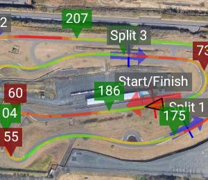 RaceChronoを活用した走行分析