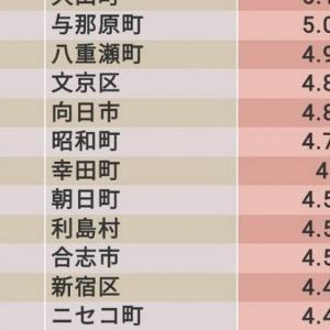 木津川市、三年の人口増加は4.3%