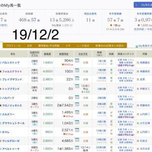 【11月度】M氏厩舎成績回顧