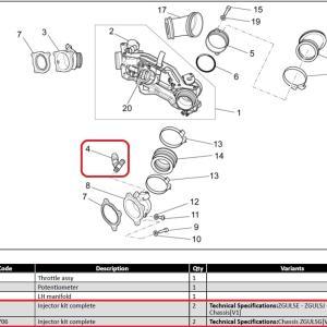 Griso 8Vのインジェクタについて