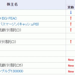 3658 イーブックイニシアティブジャパン 銘柄研究(2020/10/28)2Q決算