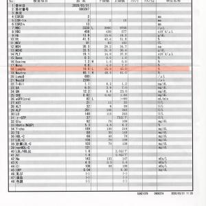 3/31 神経内科受診 /採血 /MRI