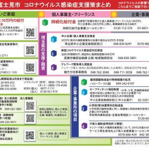 富士見市の支援策をまとめました~日本維新の会埼玉県総支部 号外