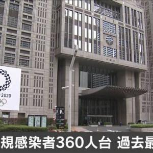 東京感染者360人台 過去最多に 23日