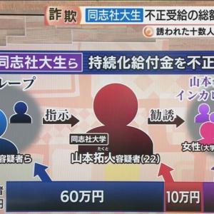 持続化給付金詐欺で同志社大生が十数人募り総額1000万円超不正受給 名門校に大きな傷