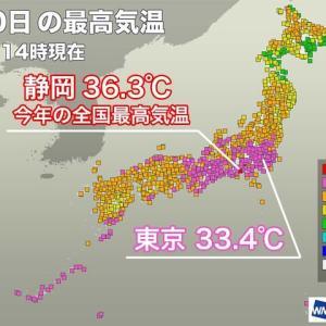 東京33℃超え今年一番の暑さ 静岡市で今年全国最高の36.3℃