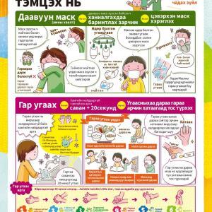 子どもでも分かるイラスト付き布マスクの使い方・手の洗い方(モンゴル語)