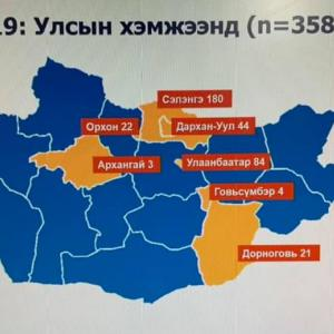 [新型コロナウイルス] 感染拡大 モンゴル最新情報(12月1日)