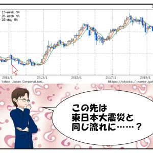 今週の株主優待はカナレ電気等!武漢肺炎ショックから一時的回復!