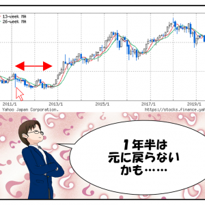 今週の株主優待はトラスコ中山等!あさくまの武漢肺炎対策!