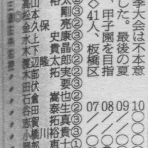 嗚呼、勘違いの帝京戦。