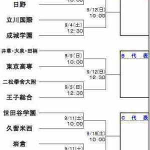 2021年、秋季大会を予想する前に西東京大会を再検討してみた。