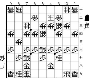 トレンドを追う~角換わり▲48金・29飛型~(2018年8月版)