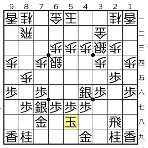 floodgate観戦記~Suisho(水匠)の角換わり相早繰り銀~