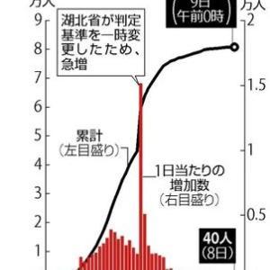 新型コロナウイルスと巨大地震の共通点(1)
