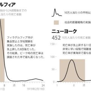 新型コロナウイルスと巨大地震の共通点(4)