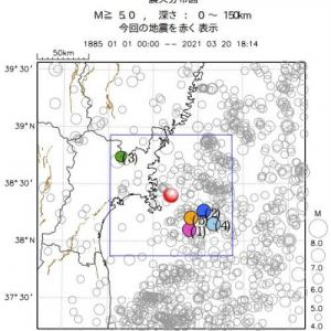 宮城県沖地震とは?
