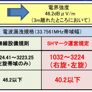 BS CS 4K8K アンテナを自分で取り付ける際に気をつけることについて