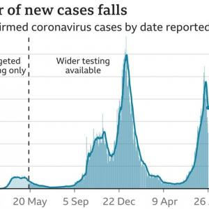 英国コロナ感染者数6日連続で減少