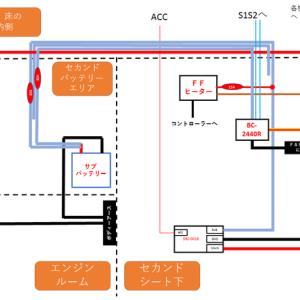 サブバッテリー周辺の配線図