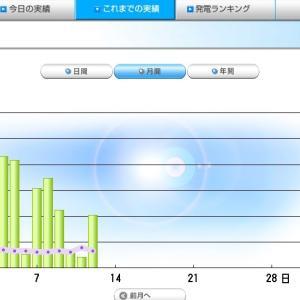 平成30年09月売電分