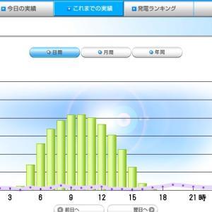 最高発電記録更新2012年からの最高発電