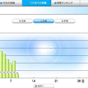 平成30年10月売電分