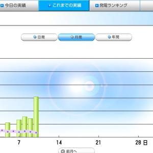 平成30年03月売電分