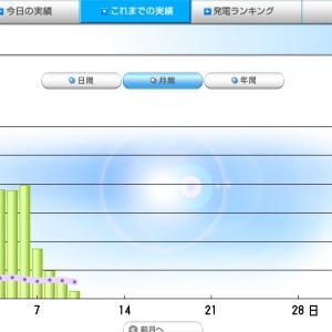 平成30年08月売電分