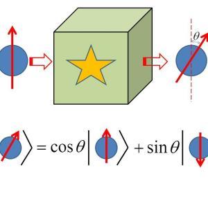 量子エンタングルメントを使って量子系から沢山の情報を取り出す方法