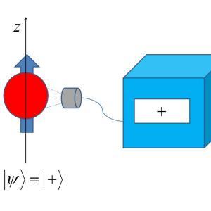測定時間とエネルギーの測定誤差の間に不確定性関係はない。