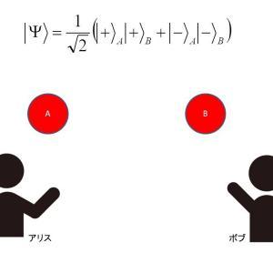 波動関数の収縮はパラドクスではない。